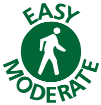 East to Moderate